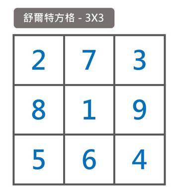 舒爾特方格3x3 範例