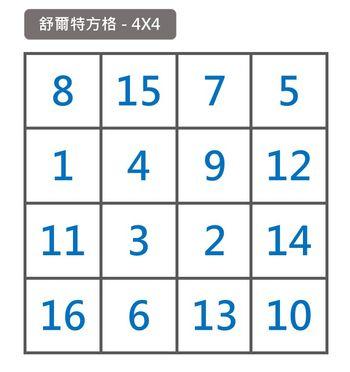 舒爾特方格4x4 範例