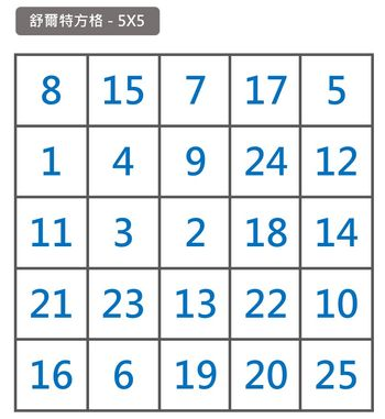 舒爾特方格5x5 範例