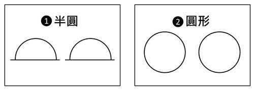 【想像力遊戲】圖形大改造-範例題目